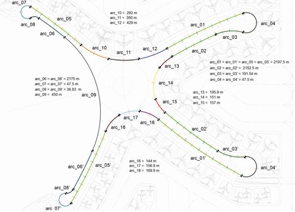 Parametric Plan